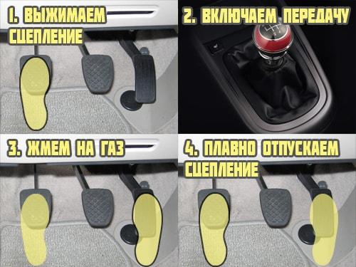 Как тронуться с газом