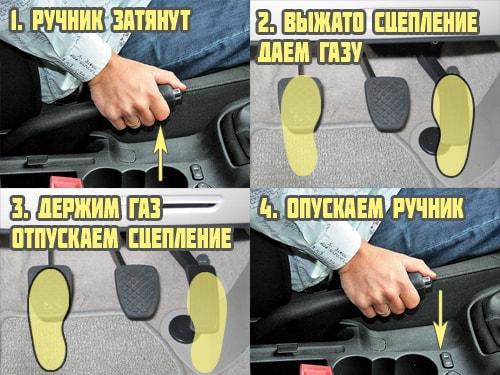 Как правильно отпускать сцепление