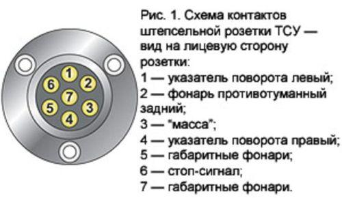 схема 7 контактного разъема
