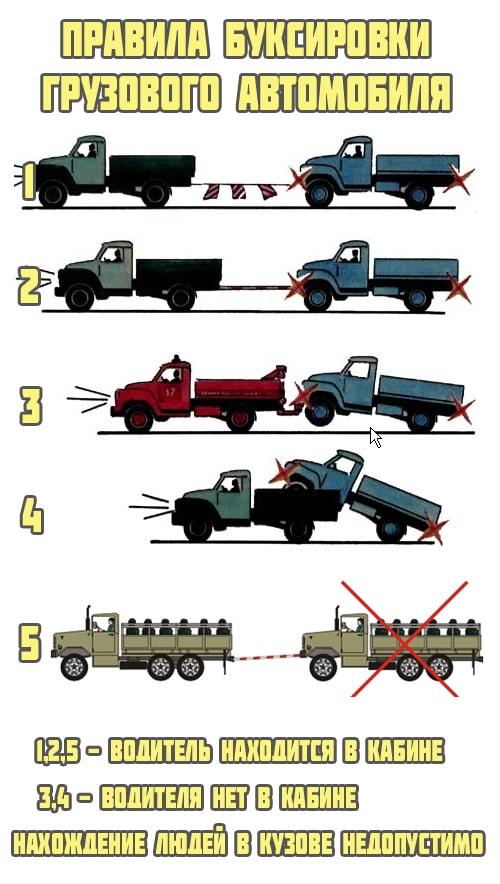 Правила буксировки грузовиков
