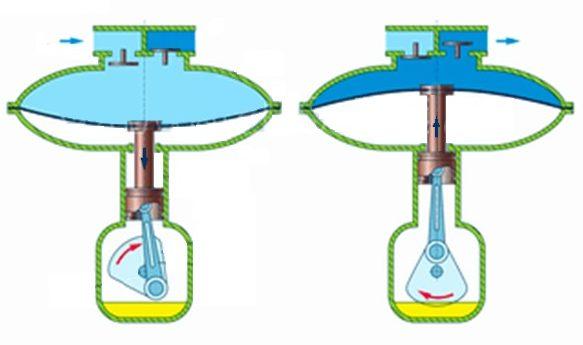 Устройство мембранного компрессора