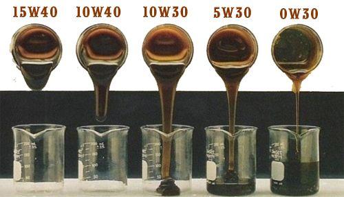 Таблица вязкости масла