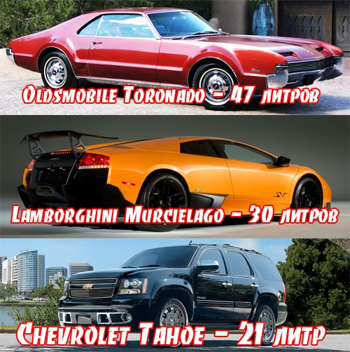 Автомобили с большим аппетитом