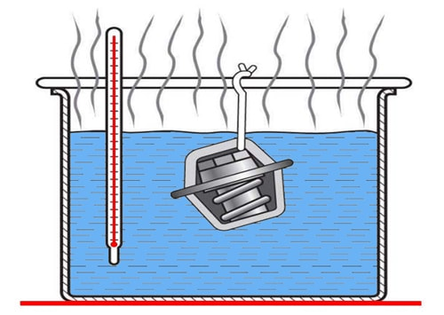 Как проверить термостат