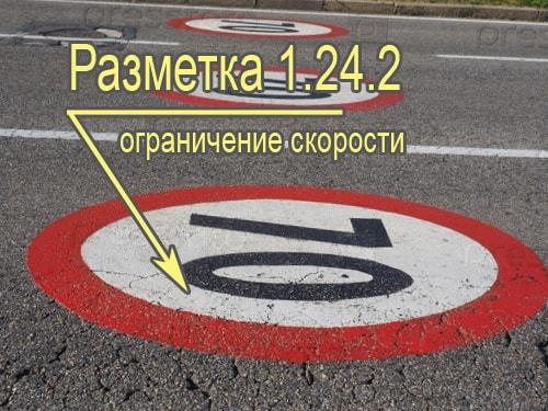 Дублирующая запрещающие знаки