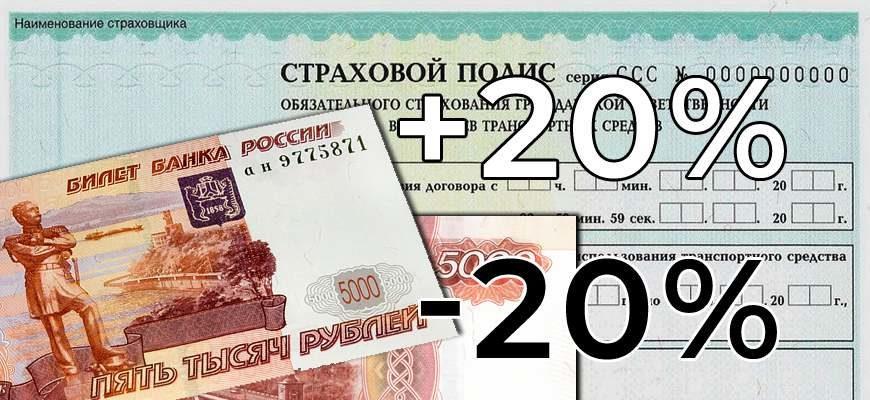 Обновление тарифов 2019