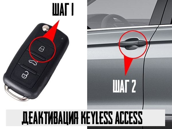 Keyless Access