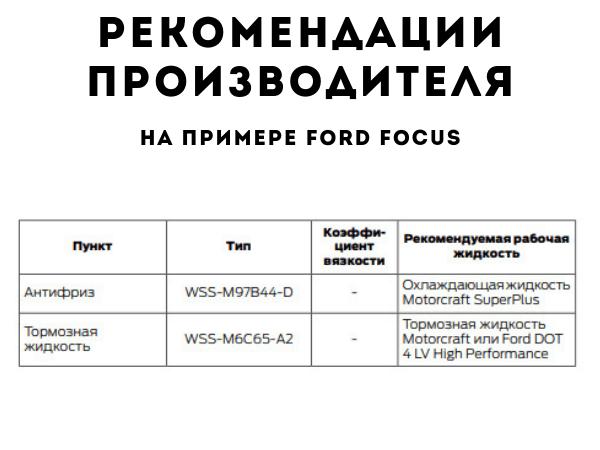 Что заливать в focus