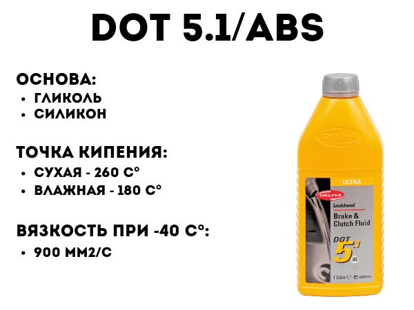 DOT 5.1 ABS
