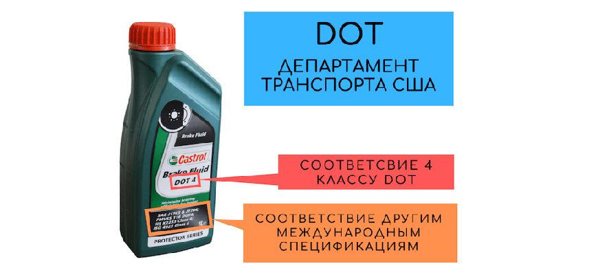 Спецификация ДОТ