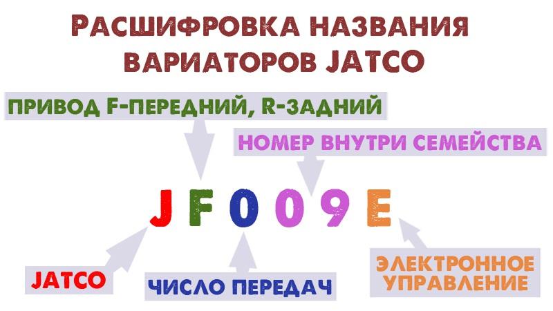 Расшифровка значений Jatco